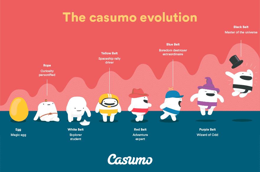 Videoslots review Casumo 242370
