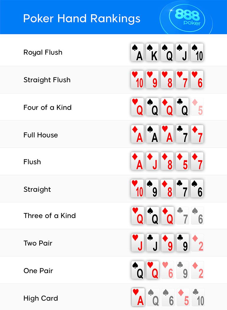 Pokerhänder värde 462544