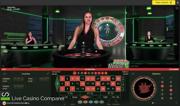 Live roulette cash NetEntertainment 395529
