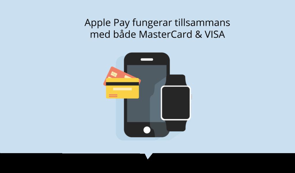 Apple Pay 610315