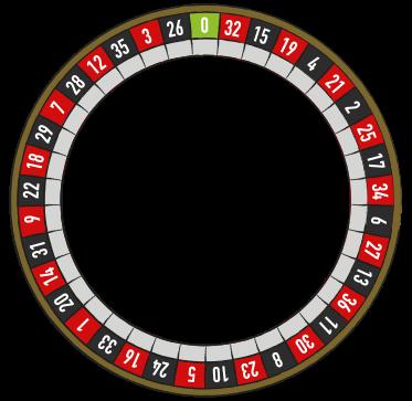 Roulette grön 473248