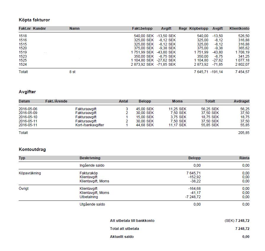 Utgifter och utbetalningar 262503