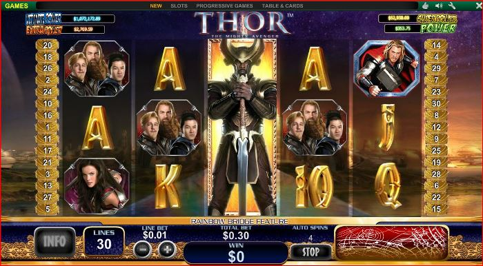 Nya Thor The Mighty 633833